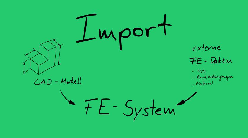 import-header