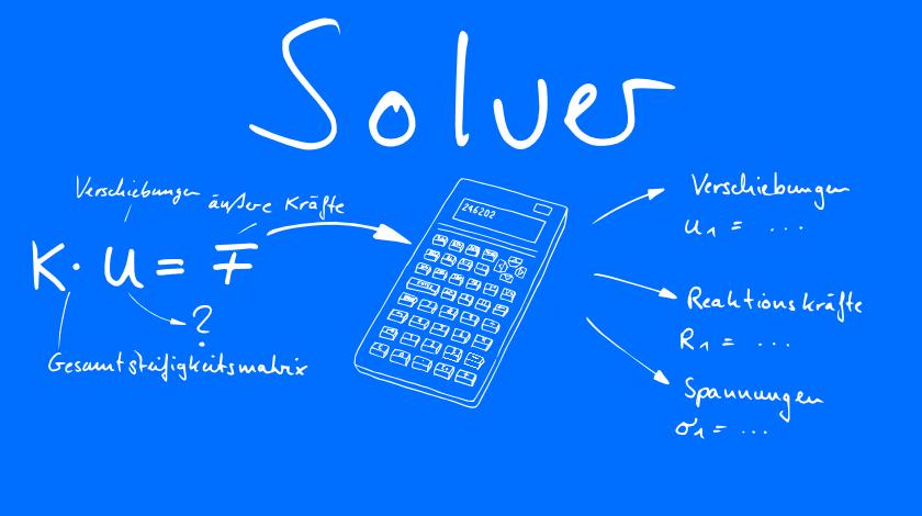 solver-header