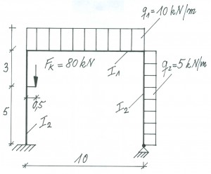 Ebener Rahmen der Fabrikhalle mit Randbedingungen