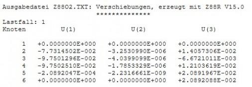 z88o2.txt - Verschiebungen