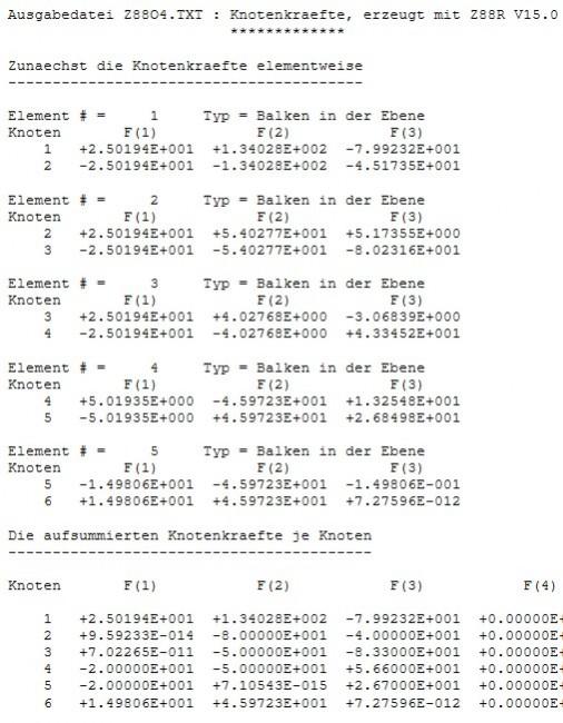 z88o4.txt - Knotenkräfte