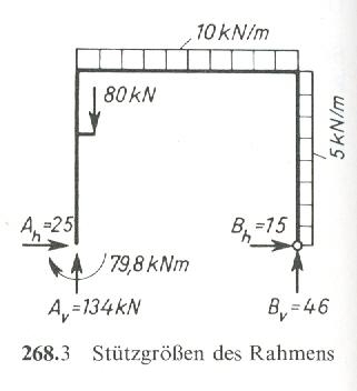 Stützgrößen des Rahmens [1]