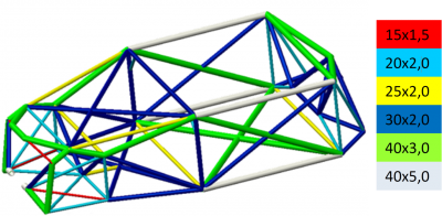 Frame segment with tube dimensions
